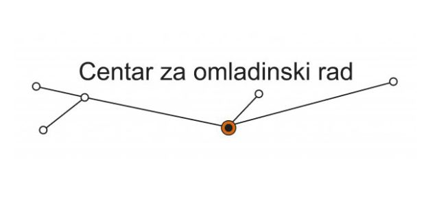 centar-za-omladinski-rad-jpg_660x330