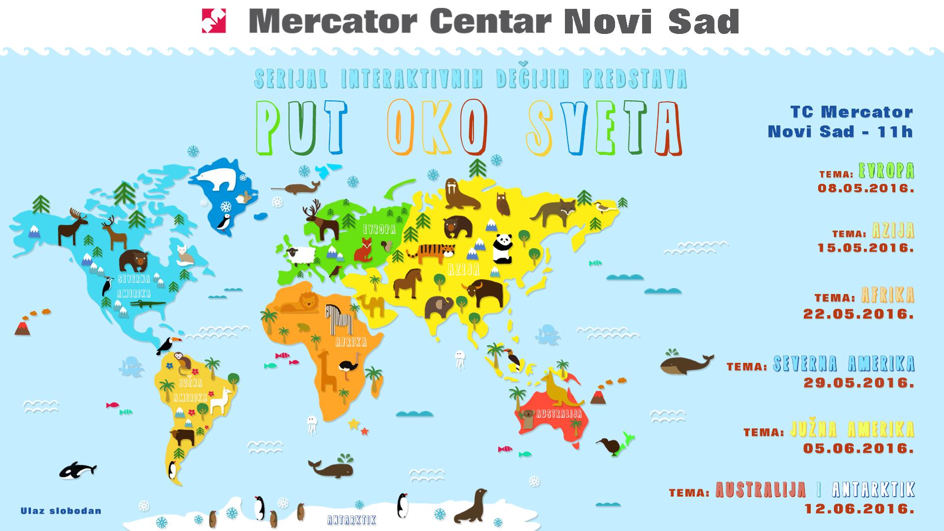 Mercator Put oko sveta NOVI SAD